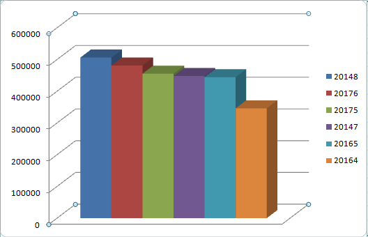 June 4 chart 3